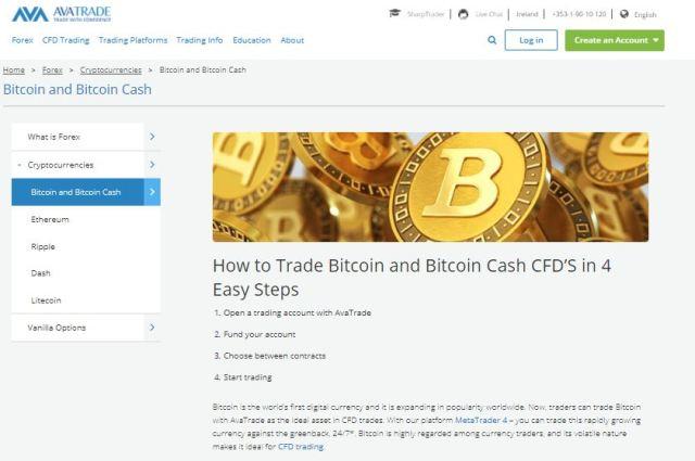 Avatrade Cryptocurrencies Trading