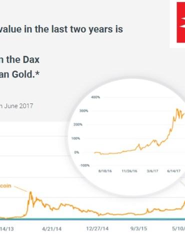 XTB bitcoin Promo