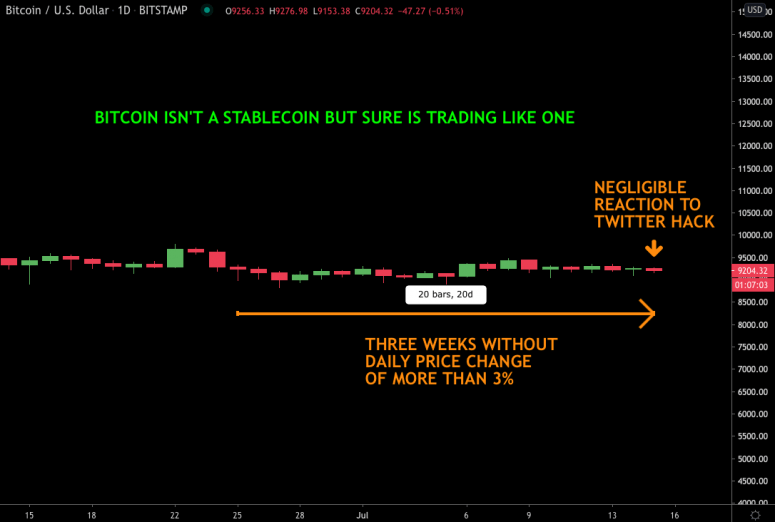 fm-july-16-chart-2-btc-price