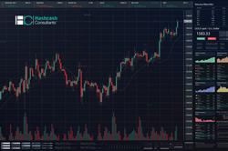 Crypto trading broker solutions