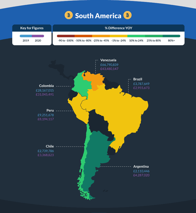 South America Bitcoin trading map