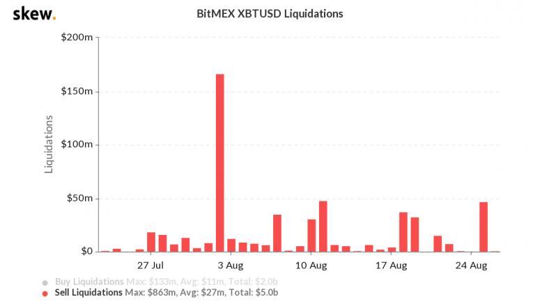 skew_bitmex_xbtusd_liquidations-9