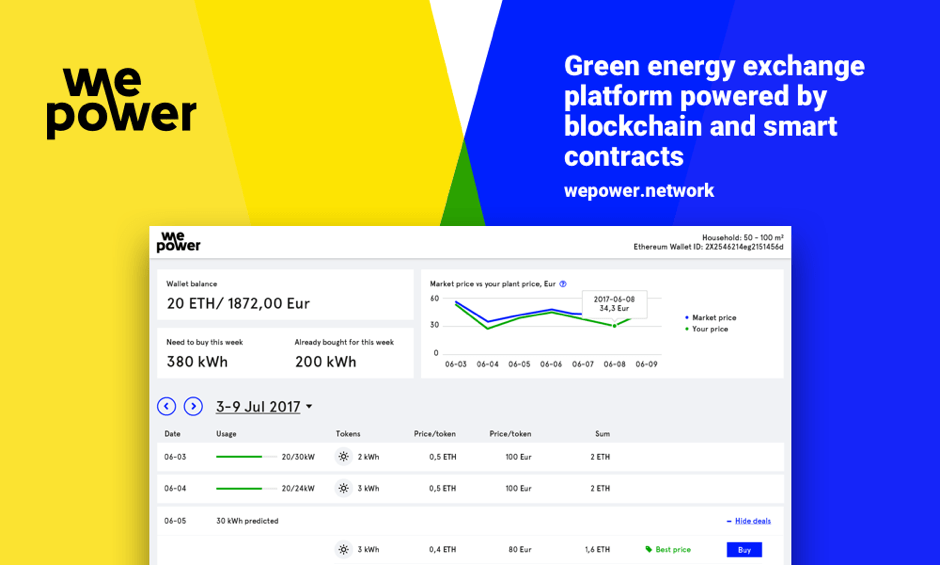 WePower Launches Blockchain-Powered Green Energy Platform and Announces Registration for Fundraiser