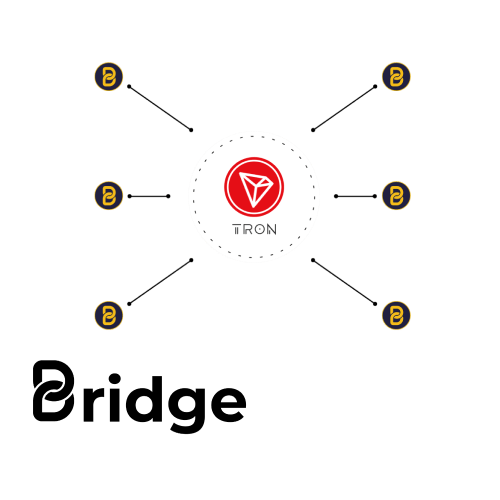 bridge crypto