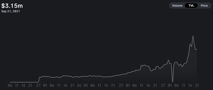 LCX price rallies 300%+ after the launching DeFi Terminal 2.0
