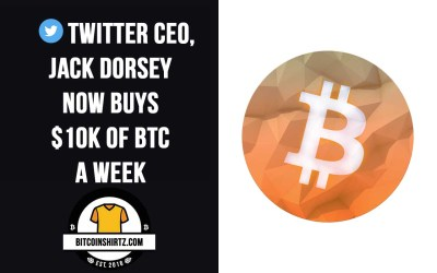 Twitter CEO, Jack Dorsey Now Buys $10K Of BTC A Week