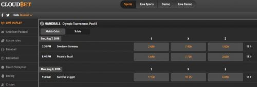 cloudbet olympic betting