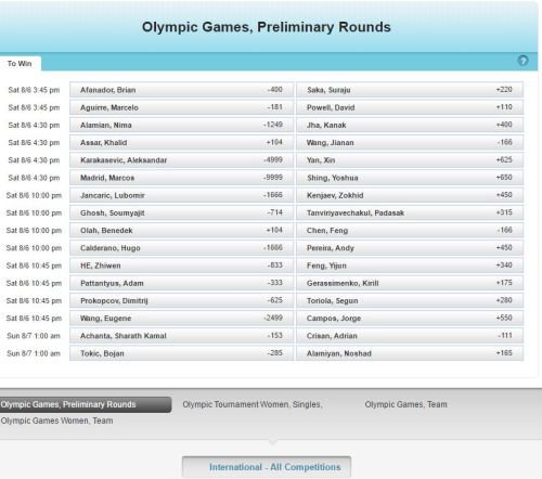 jetwin olympic betting