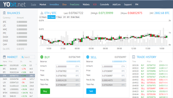 bitfoundation.net bitcoin trading site yobit image picture