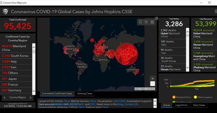 Coronavirus cibercrimen hackeo teletrabajo phishing malware ciberataque hacking hackeo hacker investigador seguridad consejos prevencion sintomas digitales