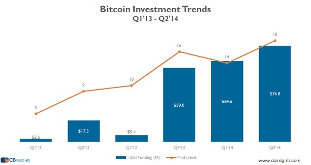 Bitcoin-Deals-and-dollars-640px