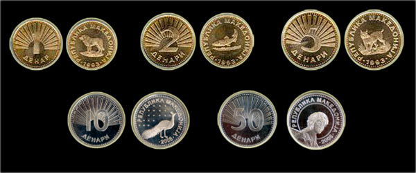 Read more about the article Macedonian Currency