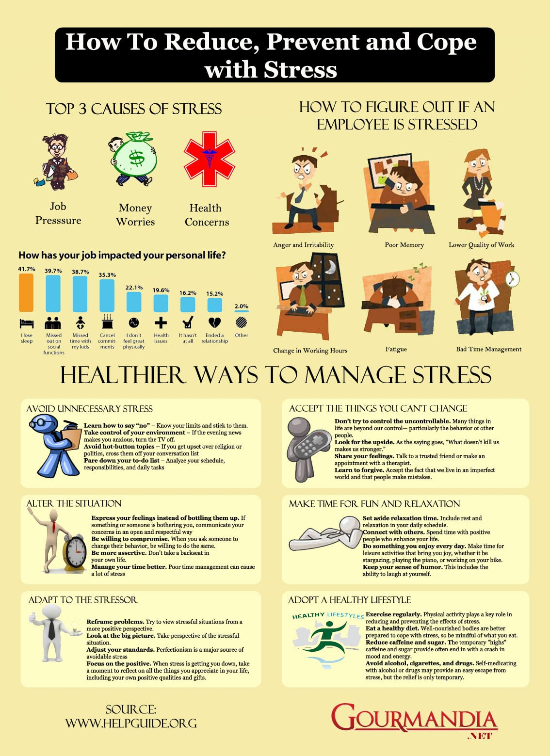 How To Reduce Prevent Amp Cope With Everyday Stress