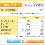 アフィリエイトで稼ぐ!ブログなしで秒速1万円・おすすめの方法はA8ネットでセルフバック(裏ワザ)