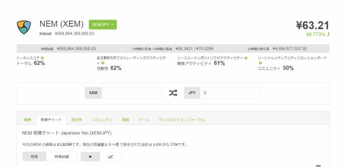 NEM/XEM60円台
