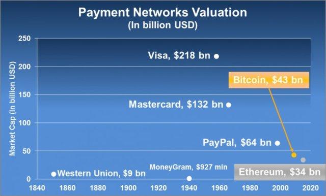 криптовалюты в мировой экономике 3
