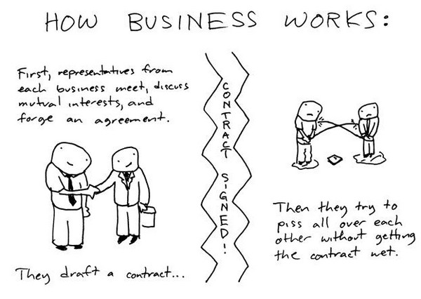 How-business-works
