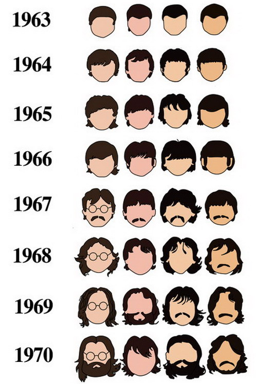 A_history_of_beatles_hair