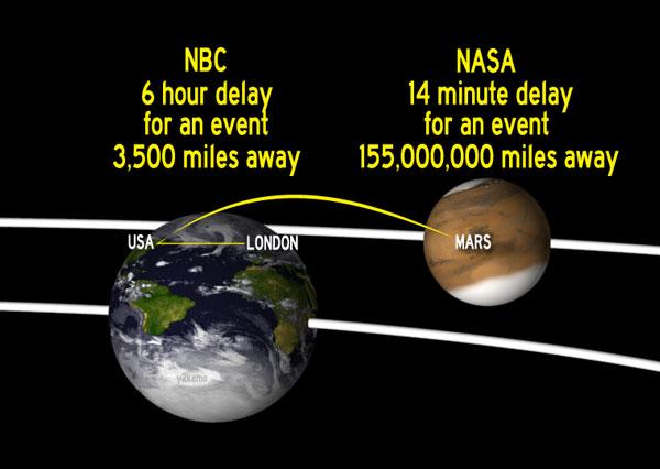 Nbc vs. NASA2