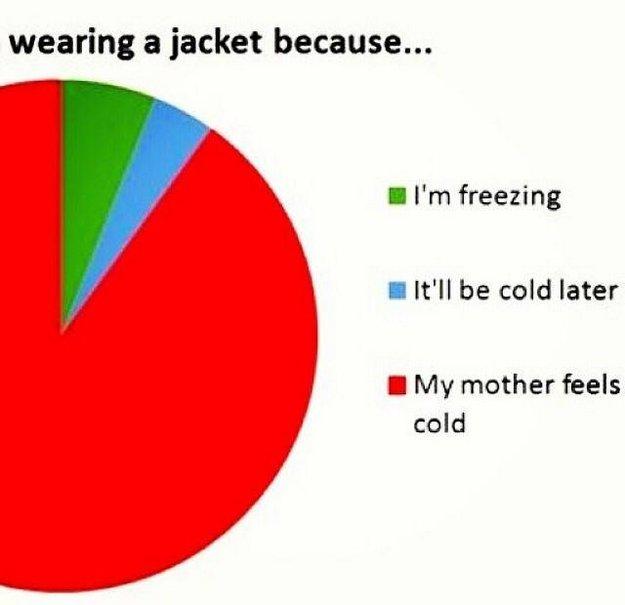 wearinbg a jacket because