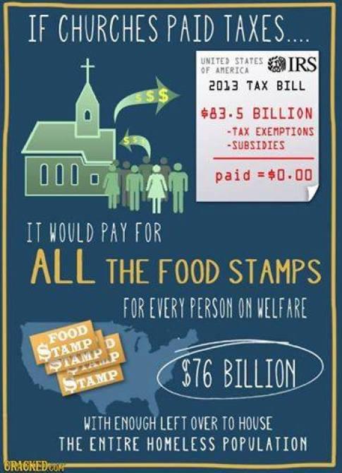If churches paid taxes
