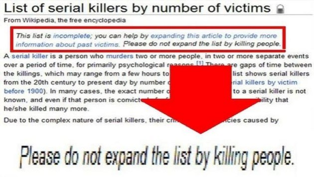 List of Serial Killers