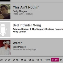 Bed Intruder Song, el éxito de YouTube, se estrena en Billboard Hot 100 hoy
