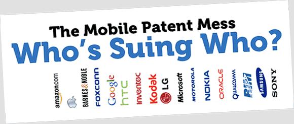 Demandas por patentes entre compañías móviles