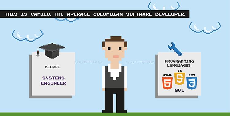 sueldos-ingenieros-software