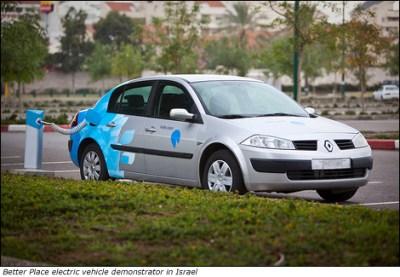 Israel adota plano para eliminar veículos a gasolina e diesel até 2030