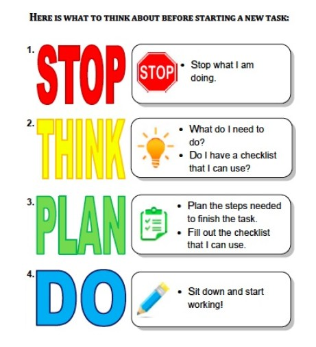 stop think plan do jpeg