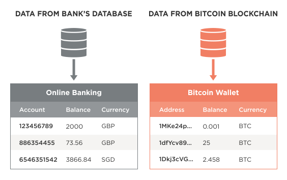 wallet_data
