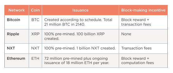 coin_issuance