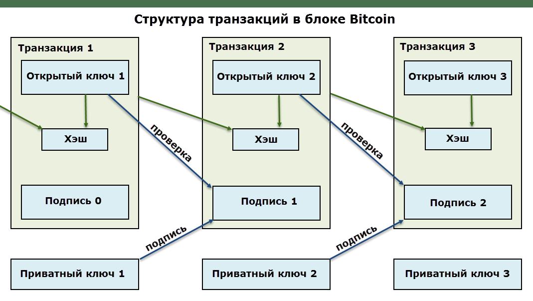 Predicția prețurilor Bitcoin pentru 2020