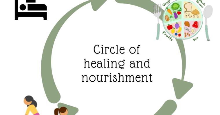 On the Hamster Wheel That Is Leading to Illness? Here Are Five Ways to Hop Onto a Wheel of Healing!