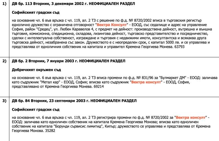 Хронология на създаването на Вектра консулт в Държавен вестник.