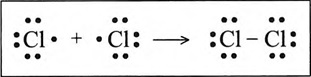 kovalent bağlar