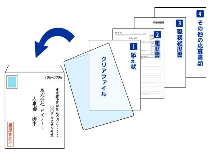 履歴書郵送方法