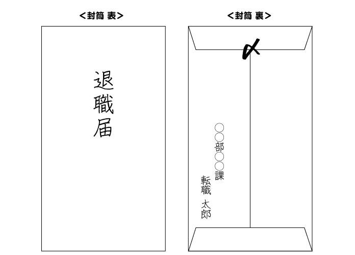 退職届の封筒の書き方テンプレート(表・裏)