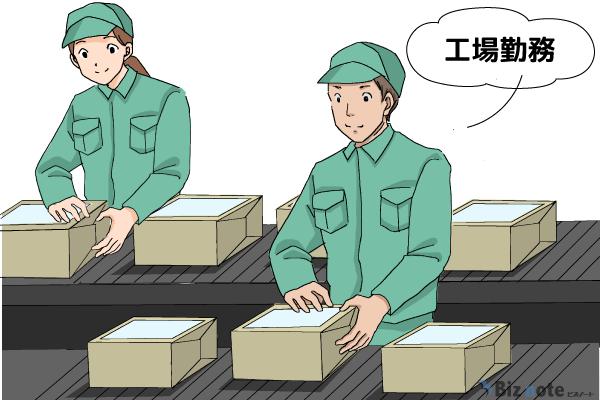 工場で作業をする男性と女性