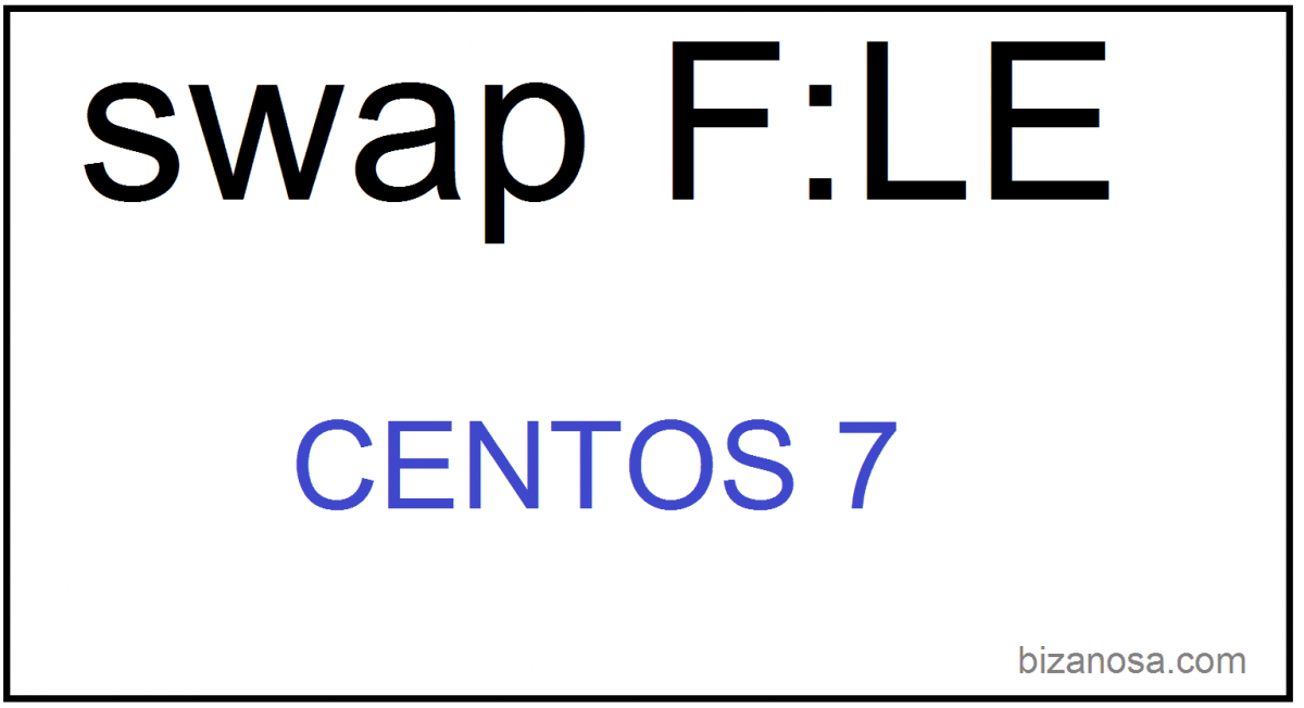 How to create a Swap FILE in CentOS 7 - with Video