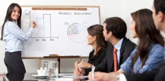 Business Communication Objectives