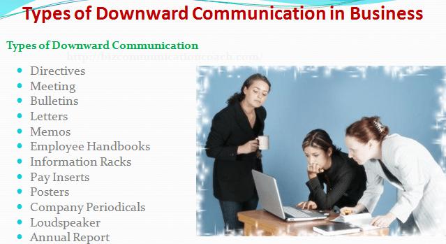Types of Downward Communication