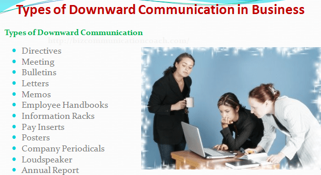 Types of Downward Communication in Business
