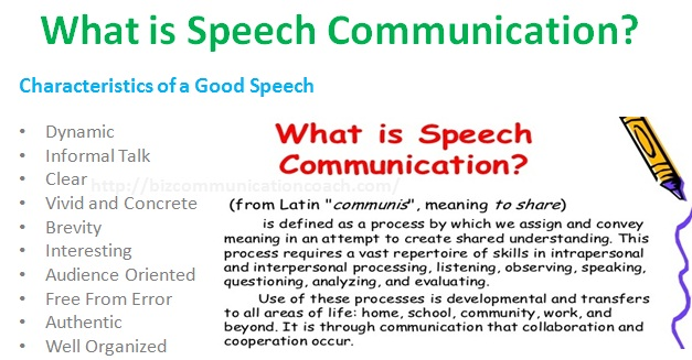 What is Speech Communication? Characteristics of a Good Speech