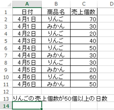 excel_sumproduct_1