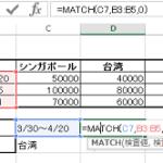 【エクセル講座】値が一致する行や列番号の数値を検索するMATCH関数6つの手順
