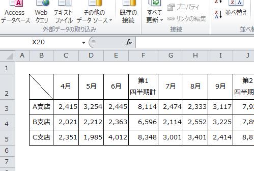 Excel_グループ化_1
