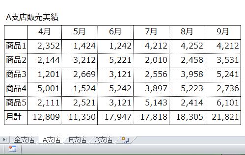 Excel_別シート_参照_1
