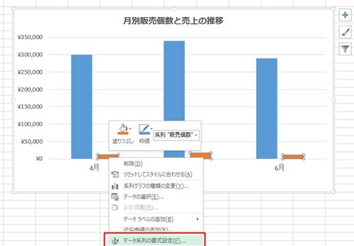 Excel_グラフ_2軸_2